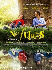NOS+FUTURS